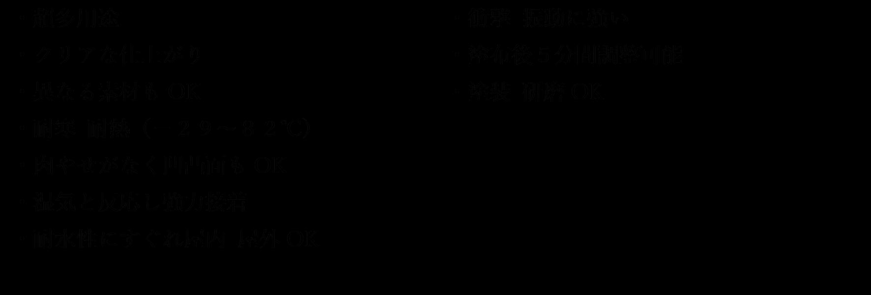 ゴリラグルー